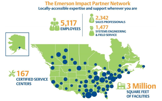 Emerson Impact Partner Network Infographic
